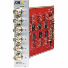 Видеокодер Axis Q7436 (0584-001)