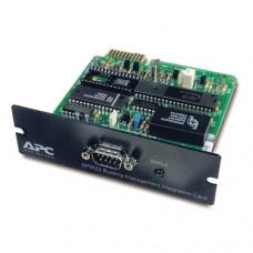 Система управления APC AP9622